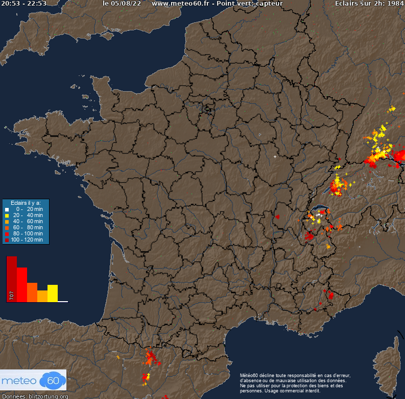 impacts de foudre en direct